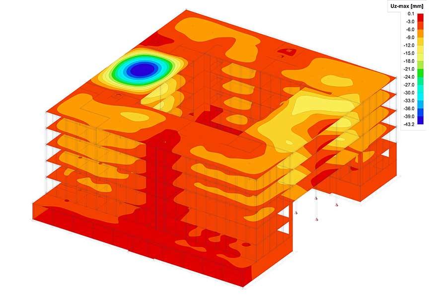 SCIA Statiksoftware - Diagramm Gebäudestatik Verformung und Last